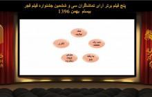 پنج فیلم محبوب آرای مردمی جشنواره فجر